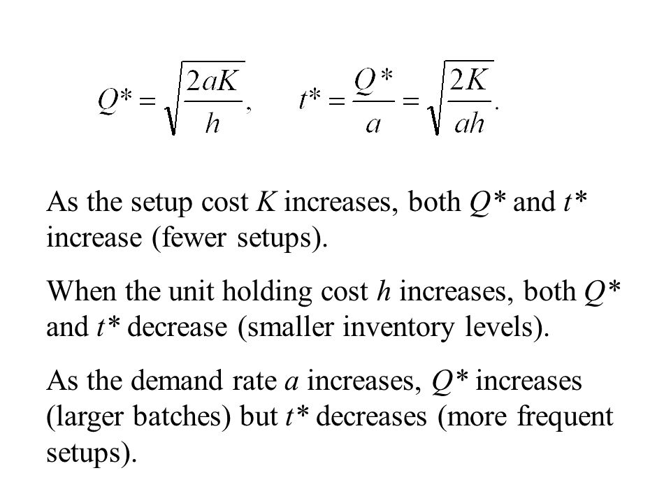 As the setup cost K increases, both Q* and t* increase (fewer setups).