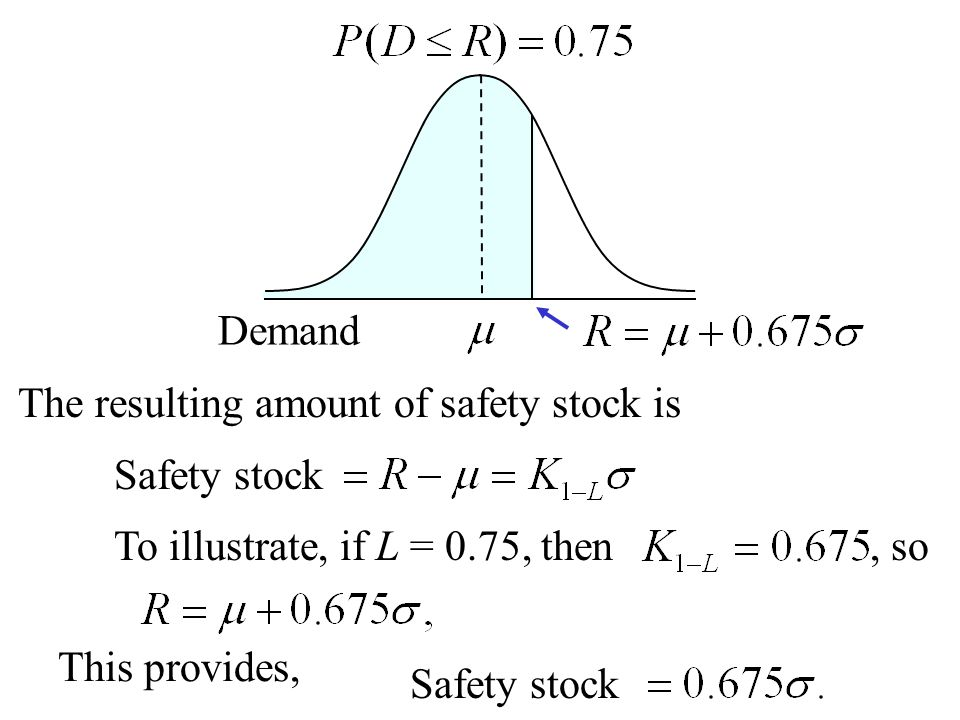 Demand The resulting amount of safety stock is. Safety stock. To illustrate, if L = 0.75, then , so.