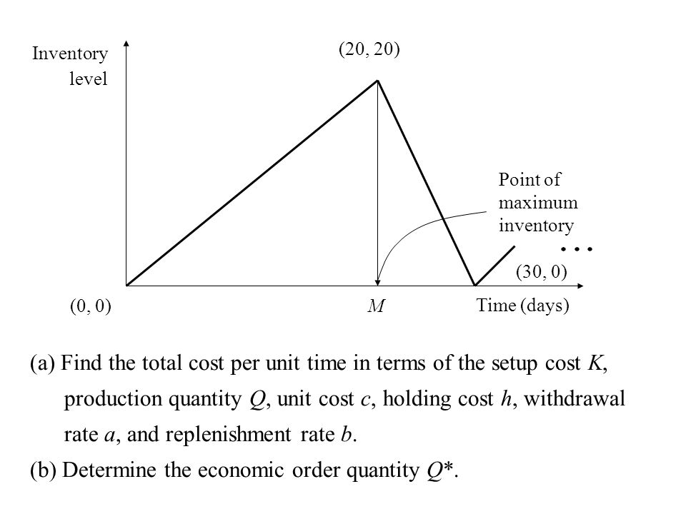 (a) Find the total cost per unit time in terms of the setup cost K,