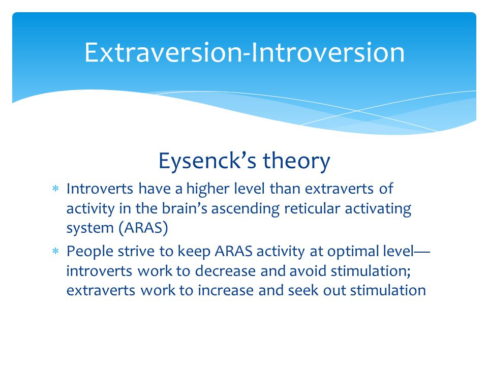 Extraversion-Introversion