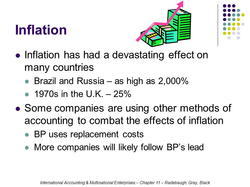 Inflation Inflation has had a devastating effect on many countries