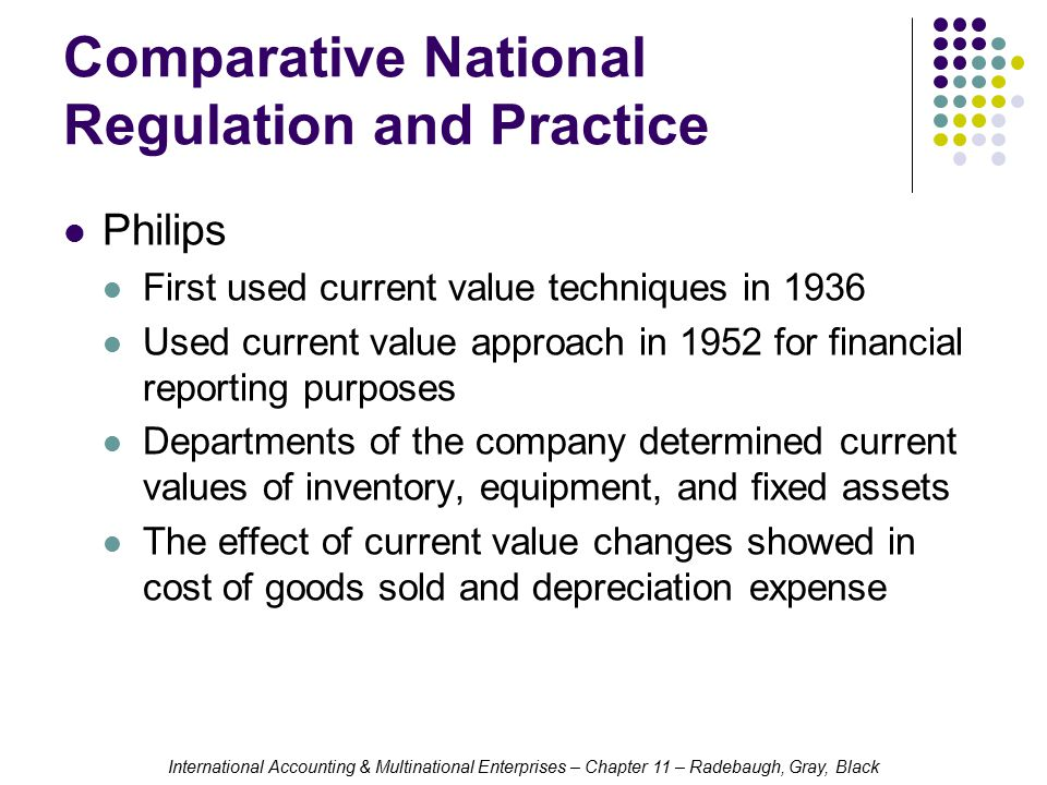 Comparative National Regulation and Practice