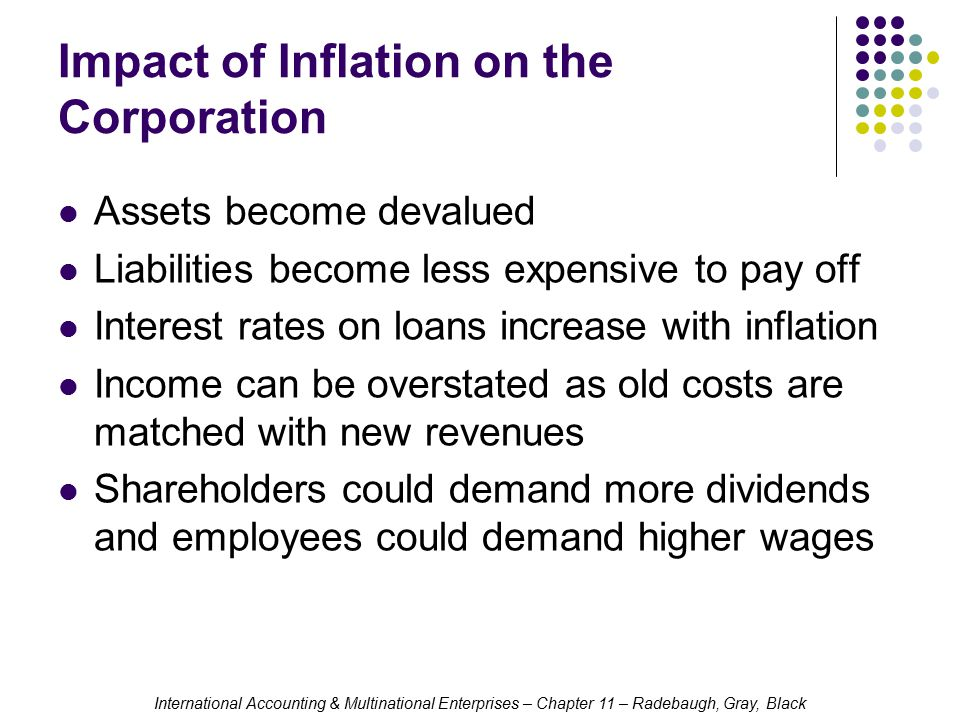 Impact of Inflation on the Corporation