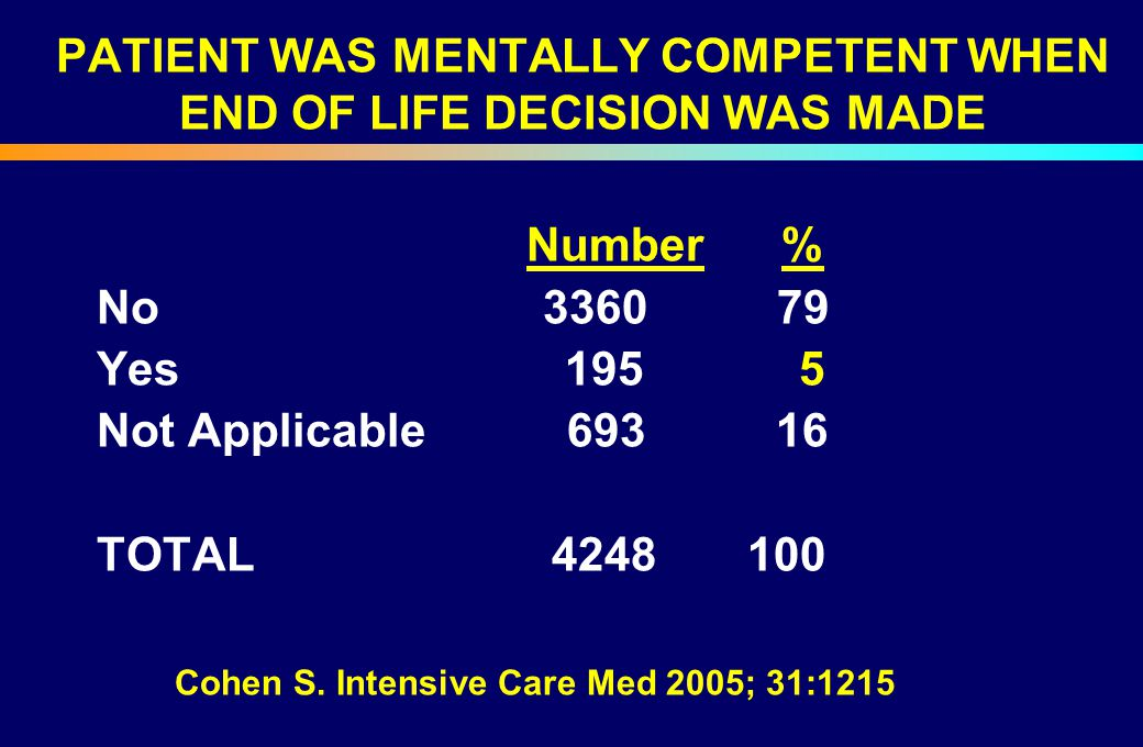 PATIENT WAS MENTALLY COMPETENT WHEN END OF LIFE DECISION WAS MADE