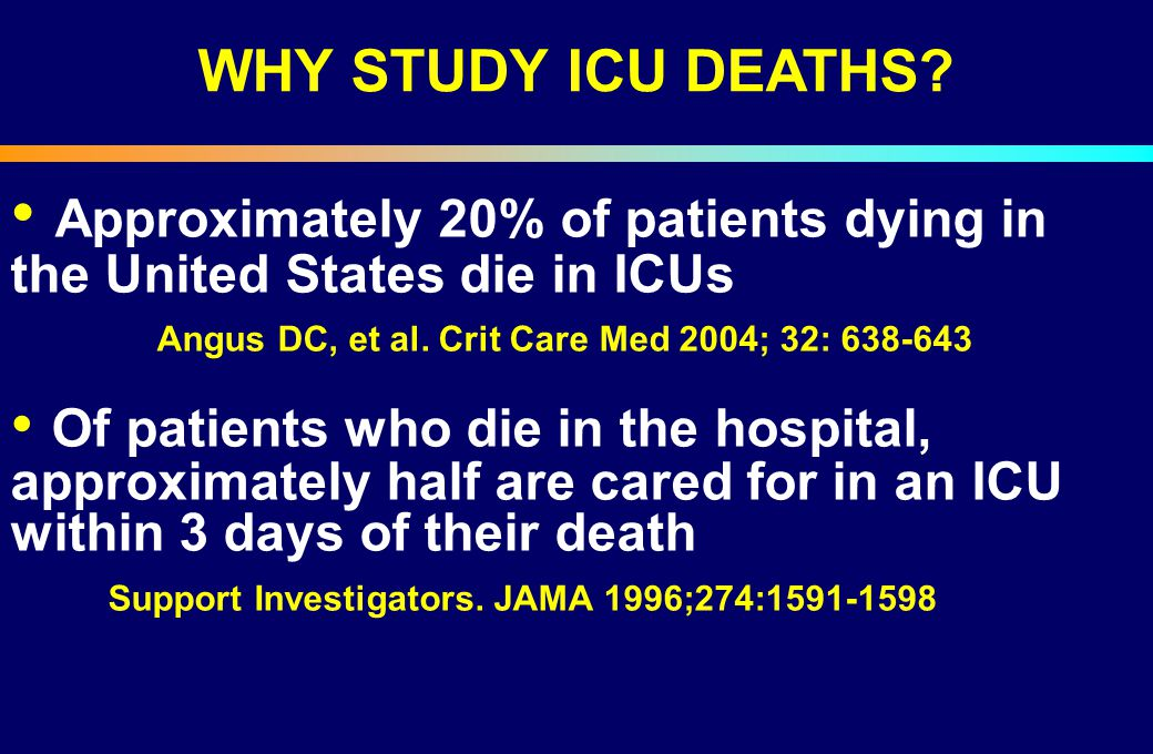 Approximately 20% of patients dying in the United States die in ICUs