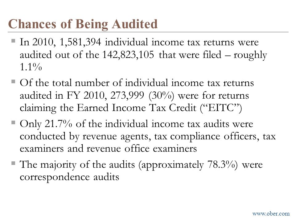 Chances of Being Audited