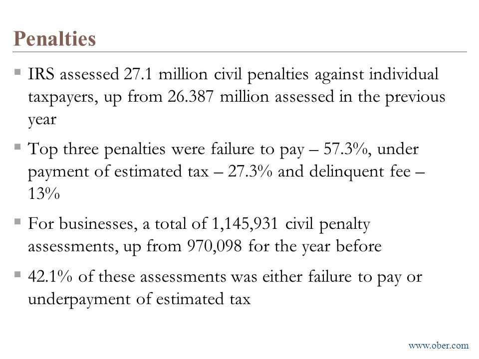 Penalties IRS assessed 27.1 million civil penalties against individual taxpayers, up from 26.387 million assessed in the previous year.