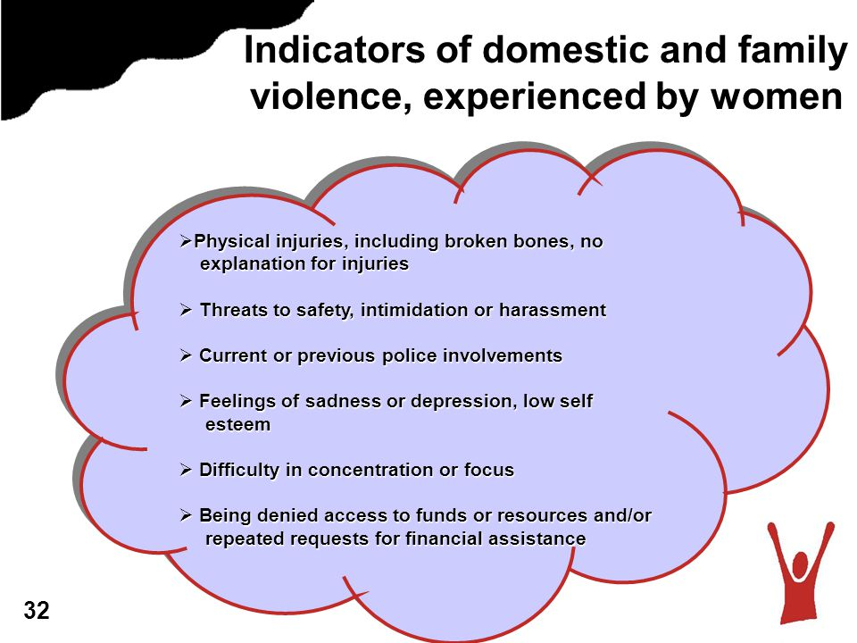 Indicators of domestic and family violence, experienced by women