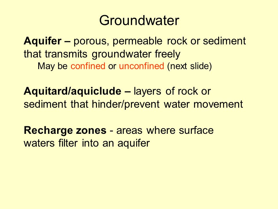 Groundwater Aquifer – porous, permeable rock or sediment that transmits groundwater freely. May be confined or unconfined (next slide)