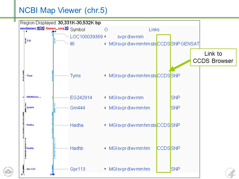 NCBI Map Viewer (chr.5) Link to CCDS Browser