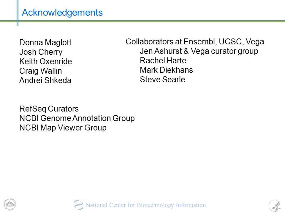 Acknowledgements Collaborators at Ensembl, UCSC, Vega Donna Maglott