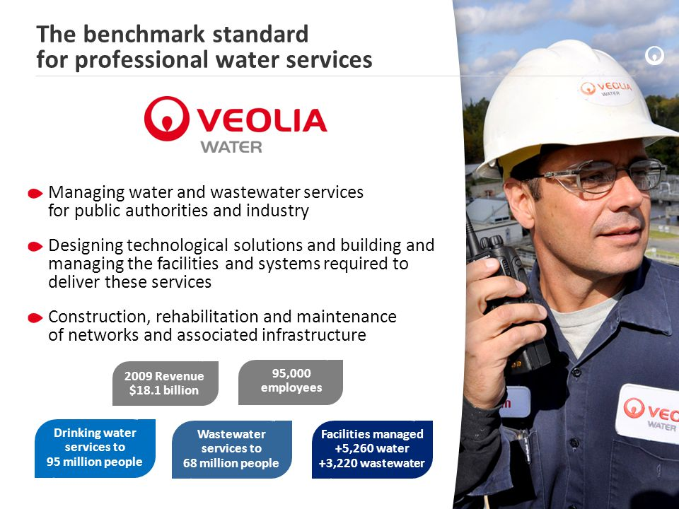The benchmark standard for professional water services
