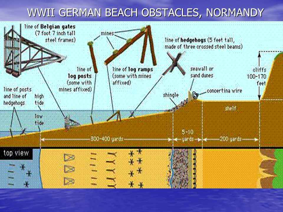 WWII GERMAN BEACH OBSTACLES, NORMANDY