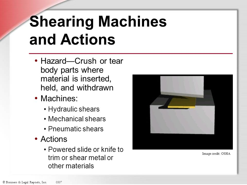 Shearing Machines and Actions