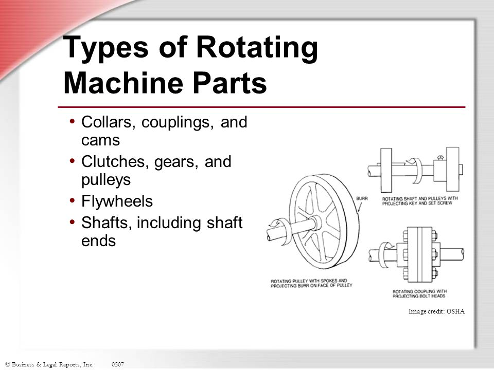 Types of Rotating Machine Parts