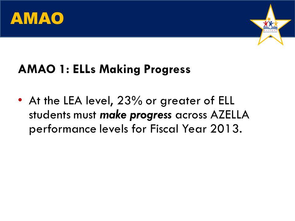 AMAO AMAO 1: ELLs Making Progress