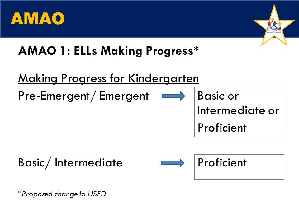 AMAO AMAO 1: ELLs Making Progress* Making Progress for Kindergarten