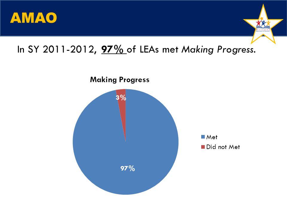 AMAO In SY 2011-2012, 97% of LEAs met Making Progress.