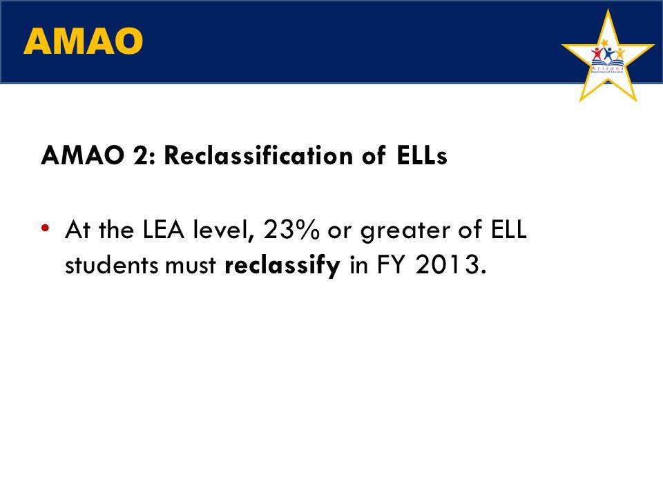 AMAO AMAO 2: Reclassification of ELLs