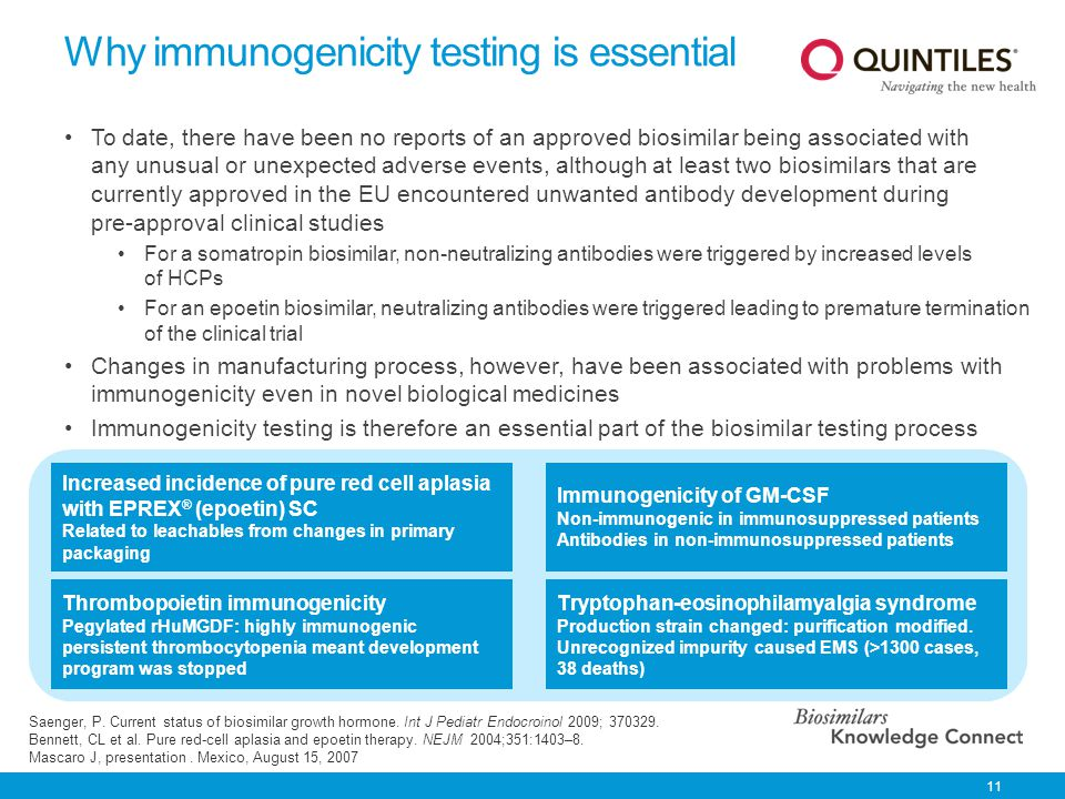 Why immunogenicity testing is essential