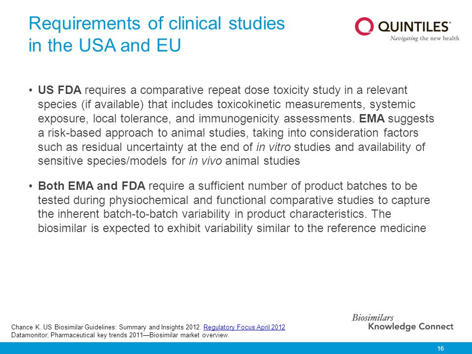Requirements of clinical studies in the USA and EU