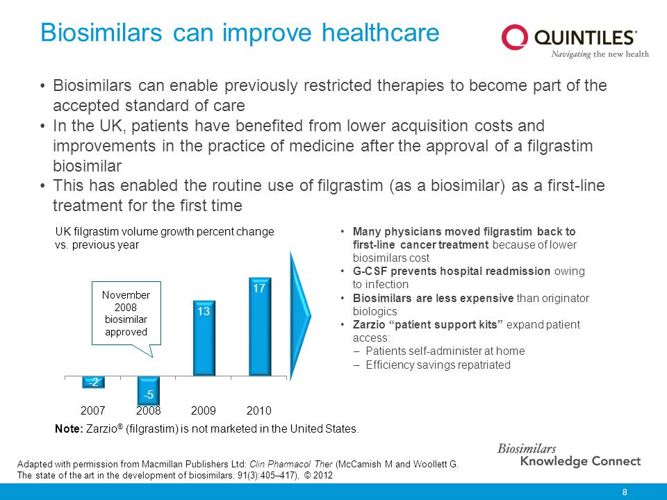 Biosimilars can improve healthcare