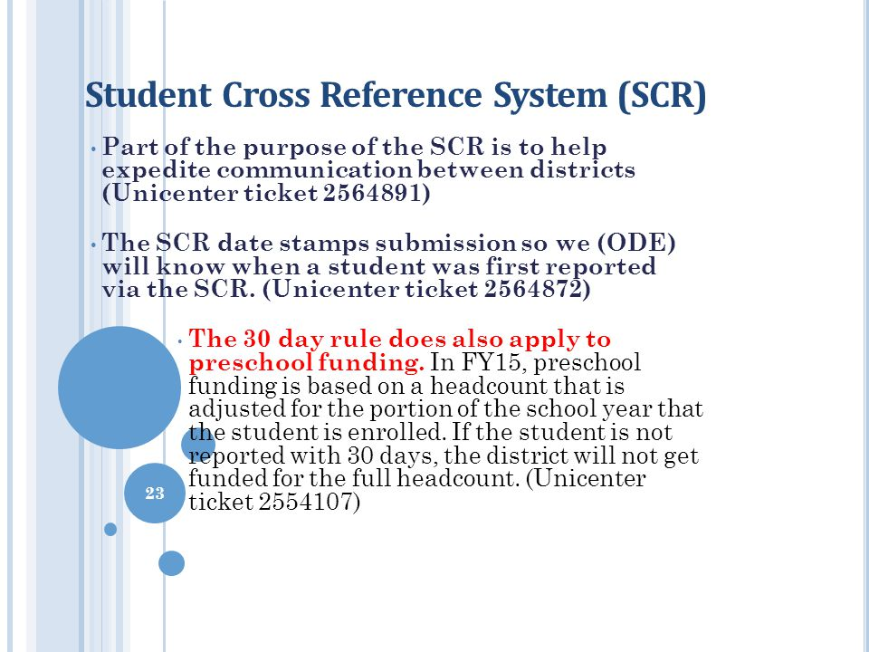 Student Cross Reference System (SCR)
