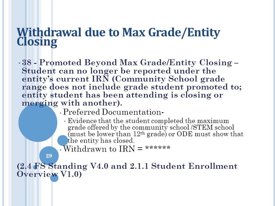 Withdrawal due to Max Grade/Entity Closing