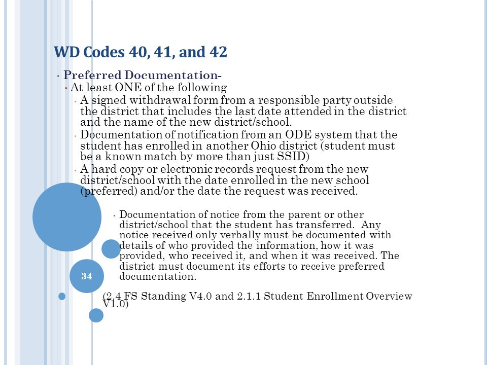 WD Codes 40, 41, and 42 Preferred Documentation-
