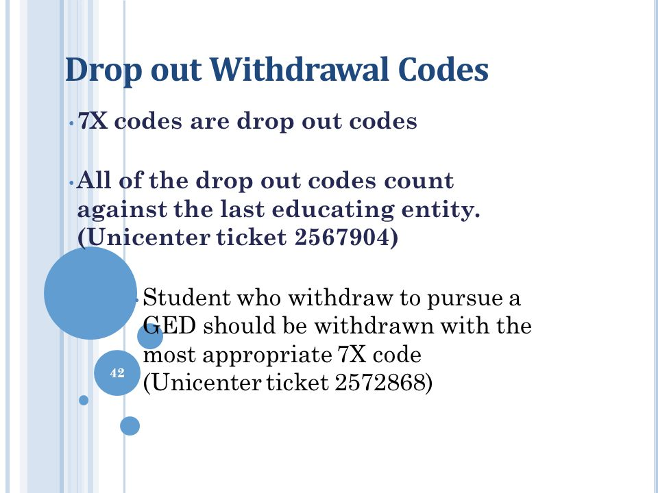 Drop out Withdrawal Codes