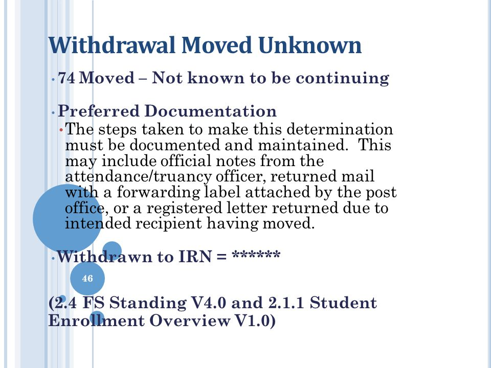 Withdrawal Moved Unknown
