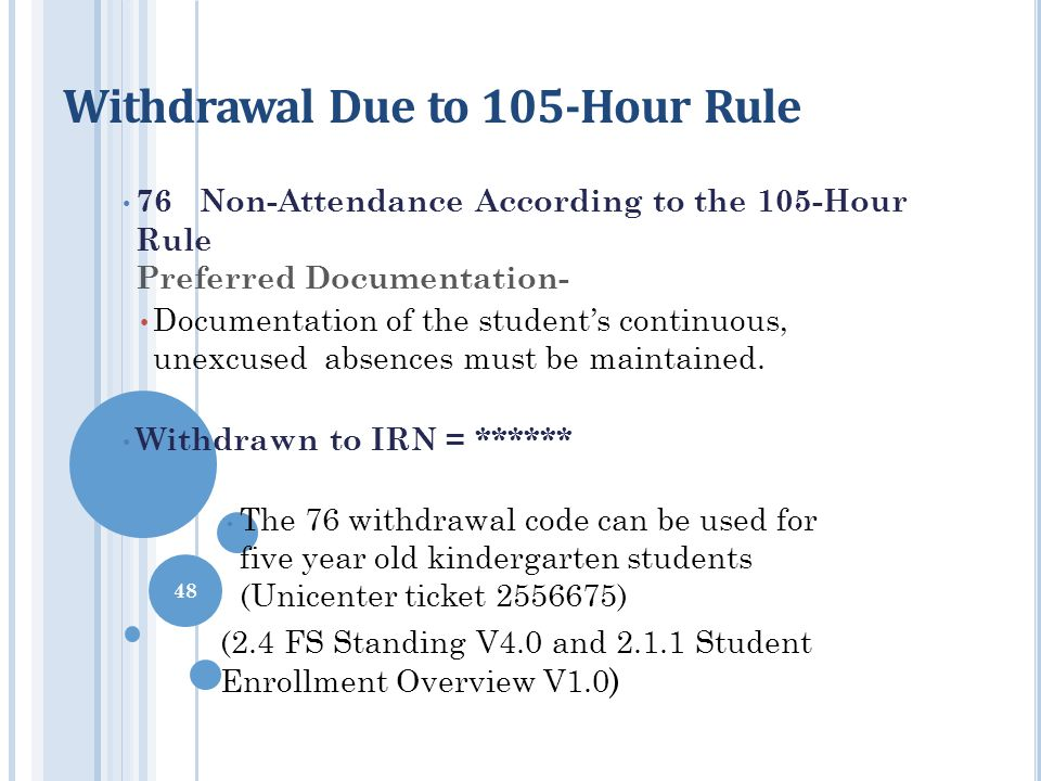 Withdrawal Due to 105-Hour Rule