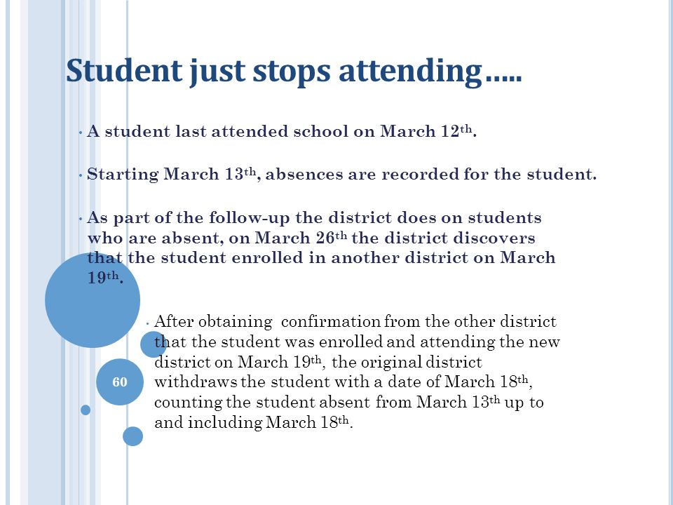 Student just stops attending…..