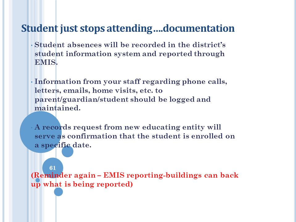 Student just stops attending….documentation