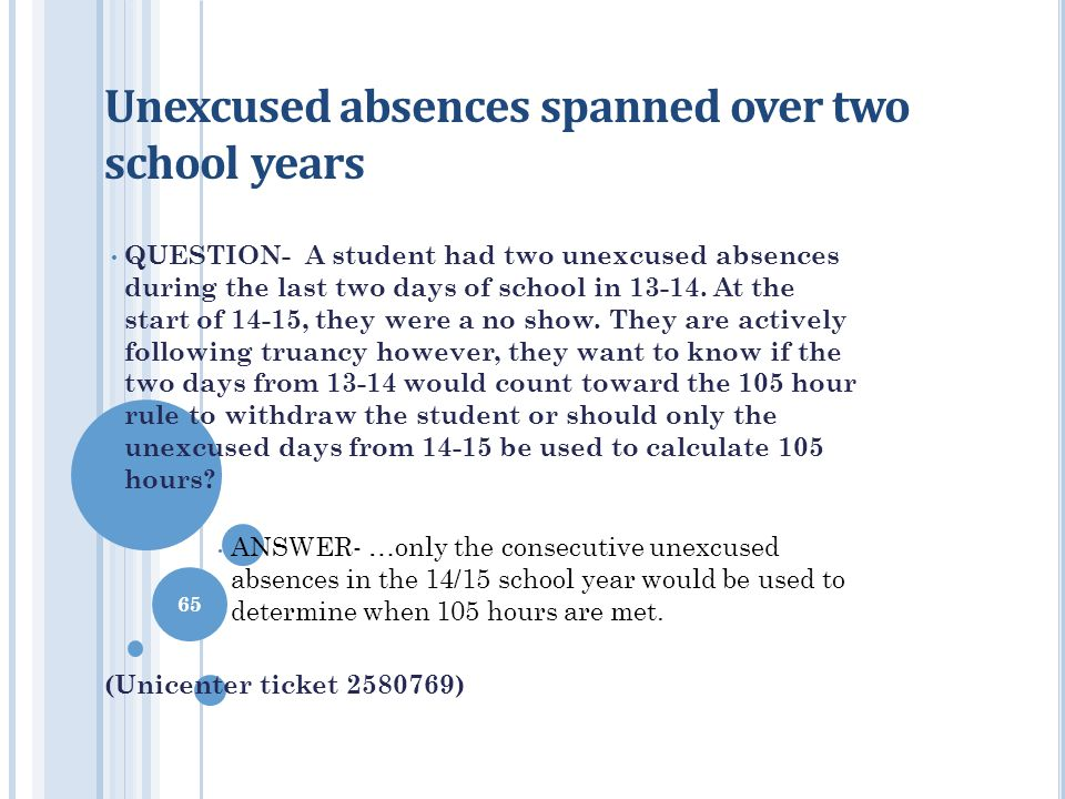 Unexcused absences spanned over two school years