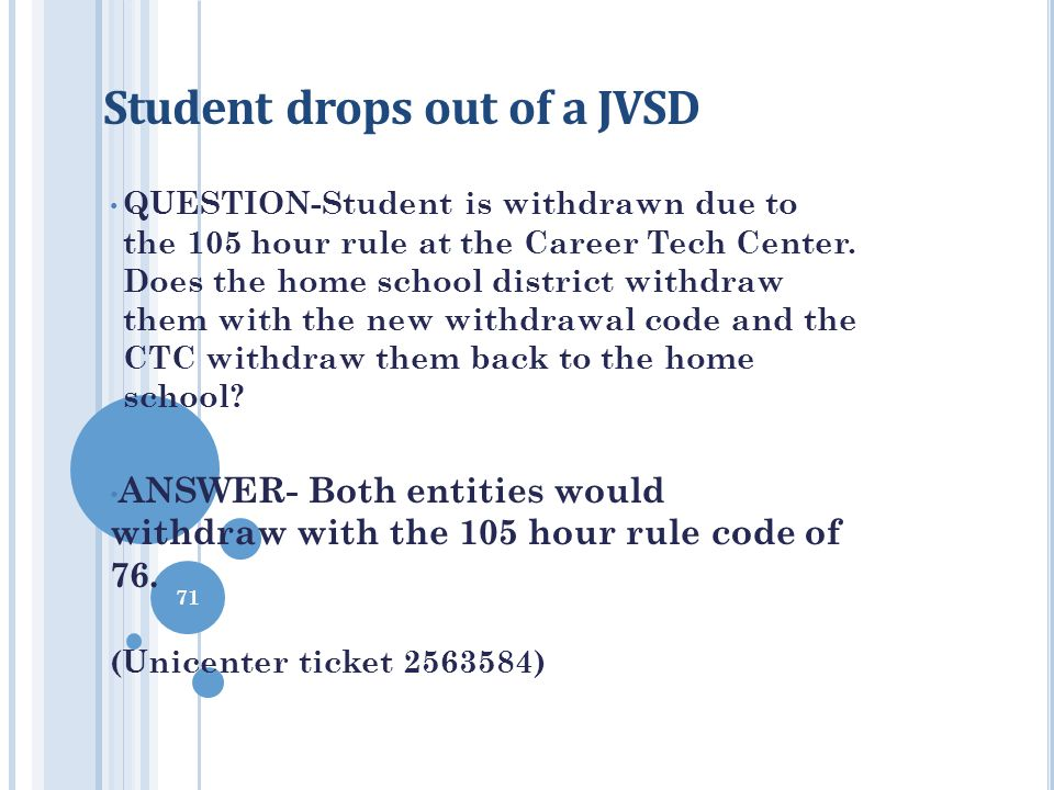 Student drops out of a JVSD