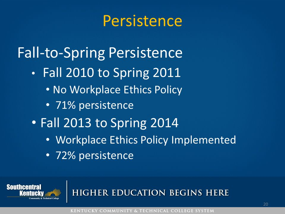 Persistence Fall-to-Spring Persistence Fall 2013 to Spring 2014