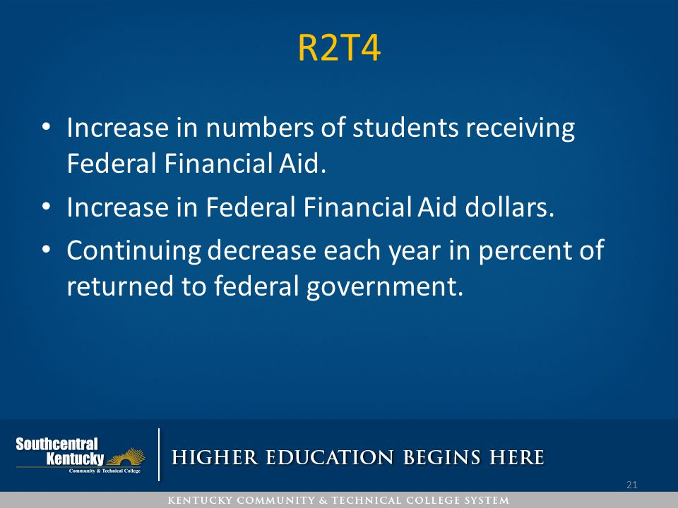 R2T4 Increase in numbers of students receiving Federal Financial Aid.