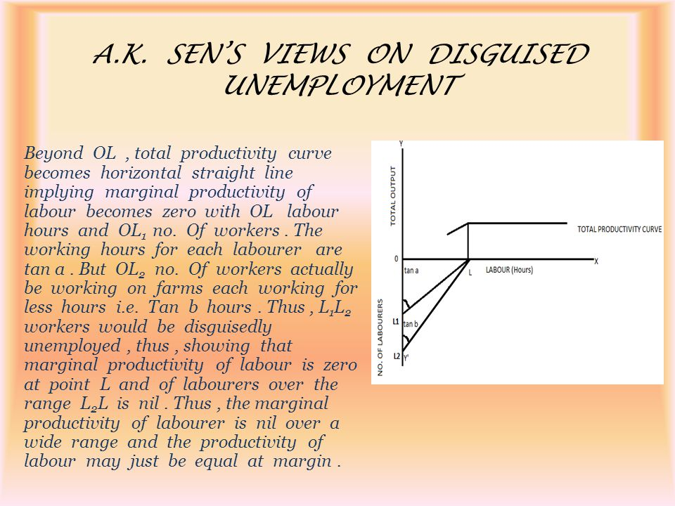A.K. SEN'S VIEWS ON DISGUISED UNEMPLOYMENT
