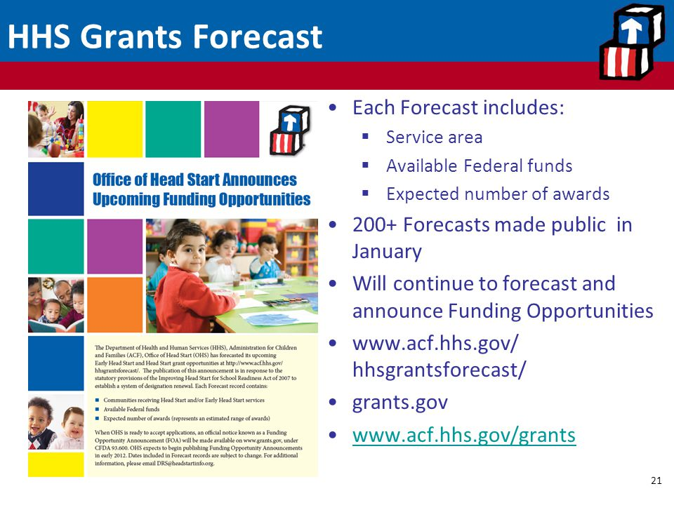 HHS Grants Forecast Each Forecast includes: