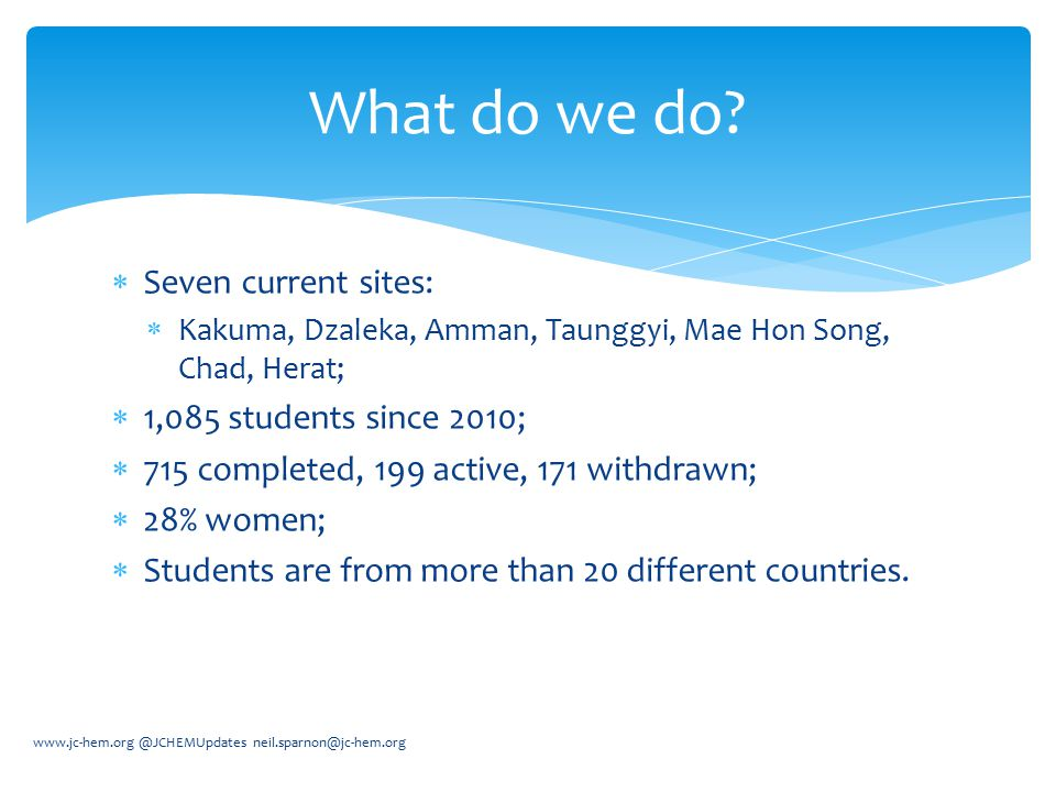 What do we do Seven current sites: 1,085 students since 2010;
