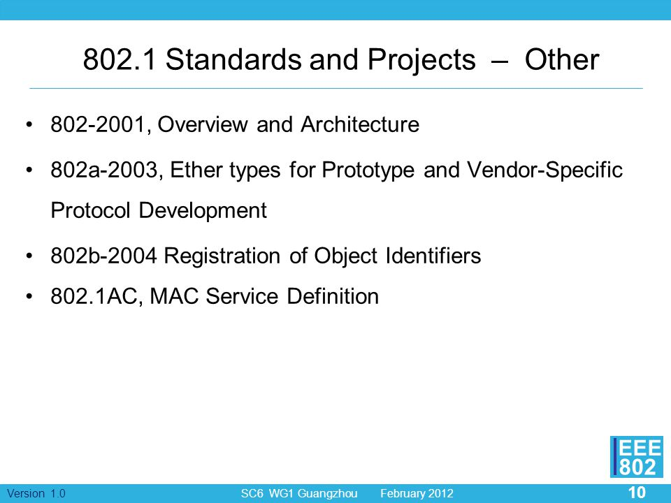 802.1 Standards and Projects – Other
