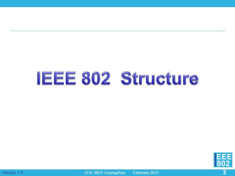 IEEE 802 Structure