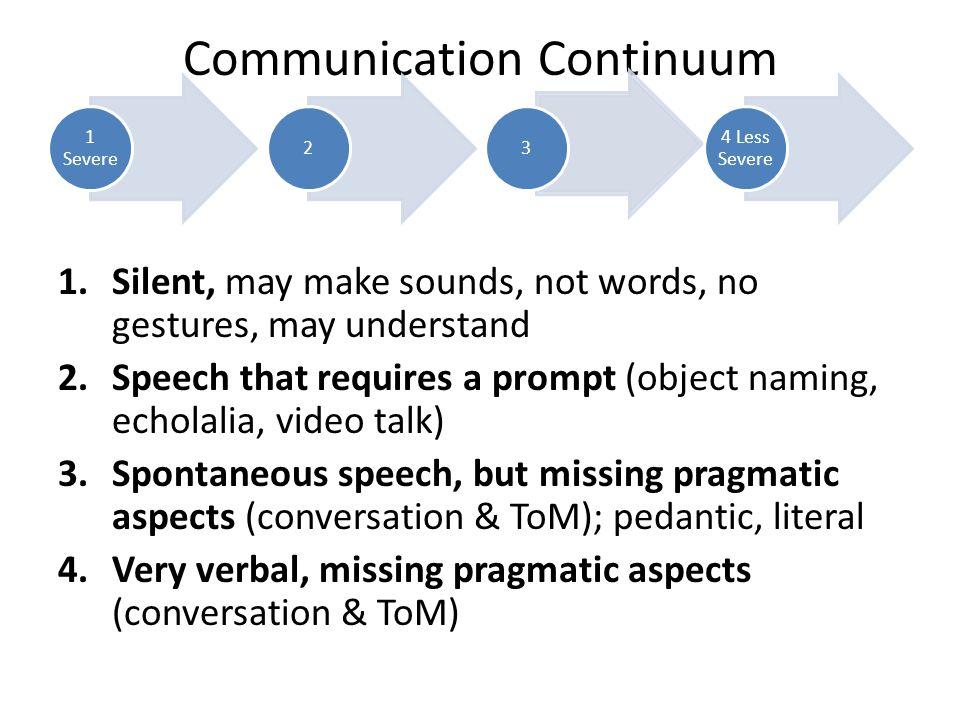 Communication Continuum