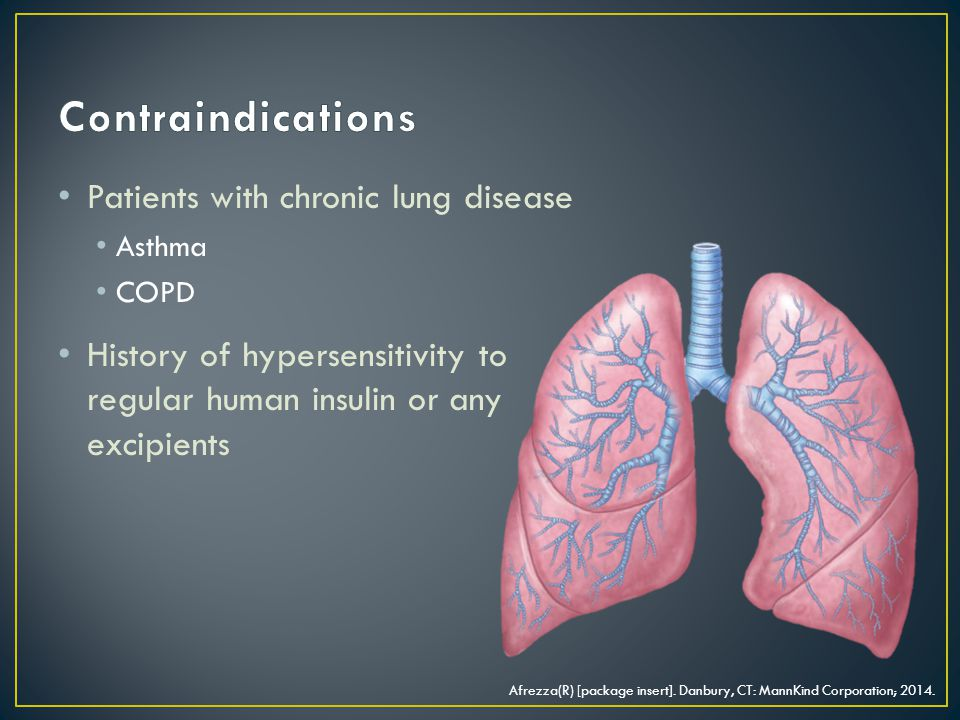 Contraindications Patients with chronic lung disease