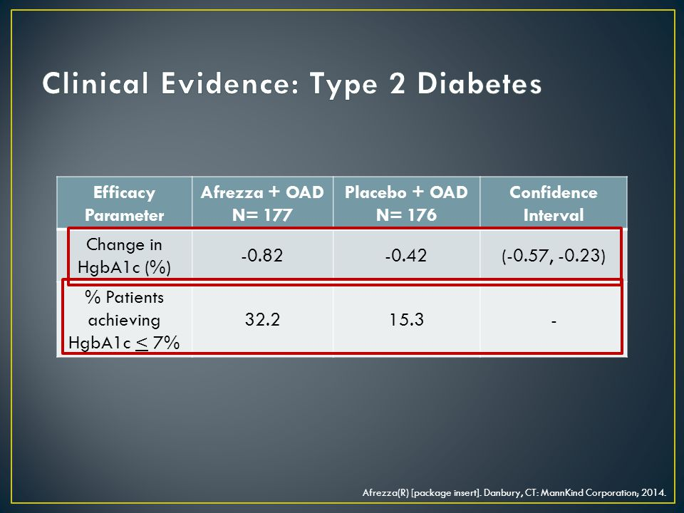 Clinical Evidence: Type 2 Diabetes