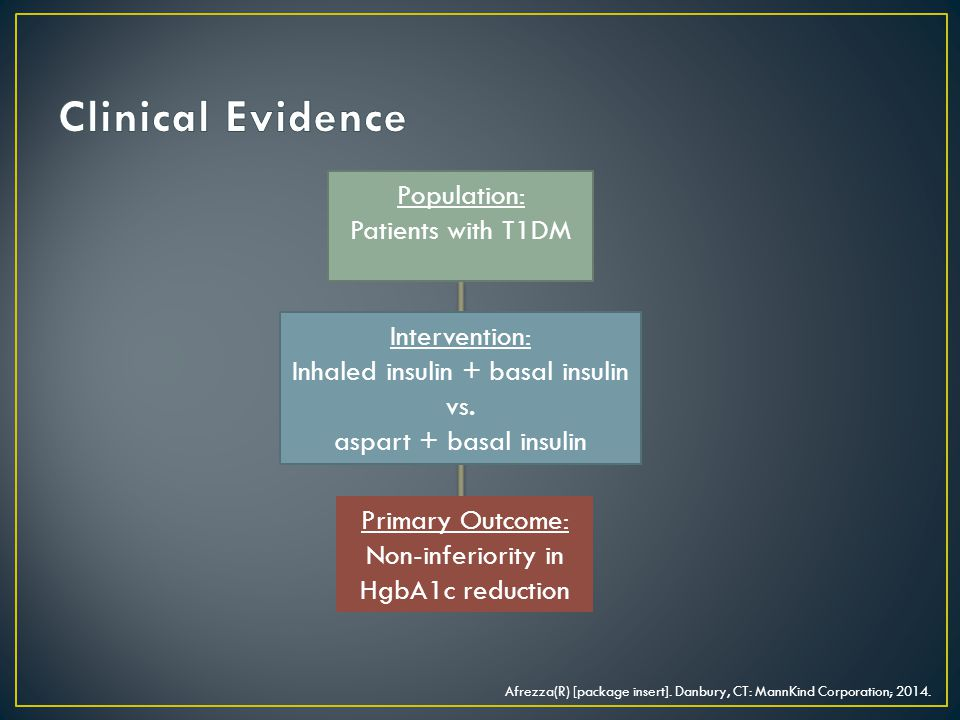 Clinical Evidence Population: Patients with T1DM Intervention: