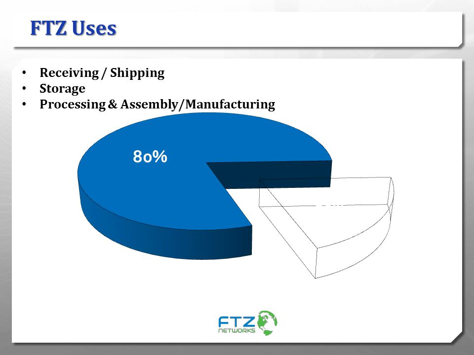 FTZ Uses Receiving / Shipping Storage