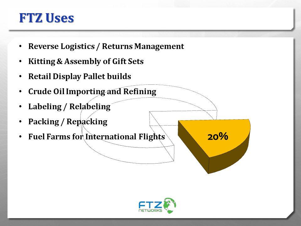 FTZ Uses Reverse Logistics / Returns Management