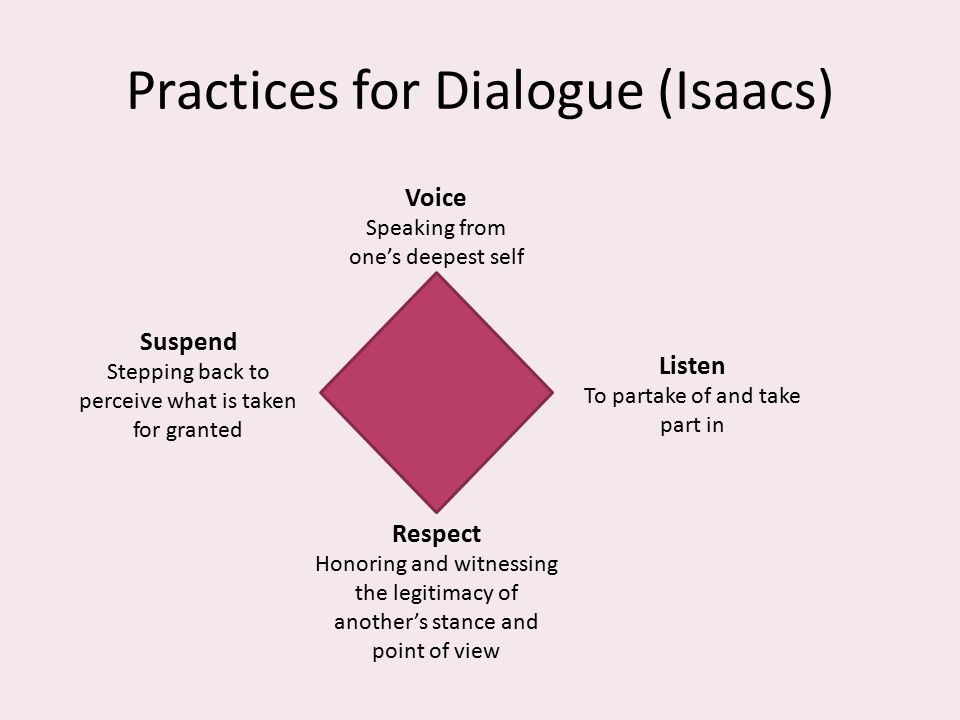 Practices for Dialogue (Isaacs)